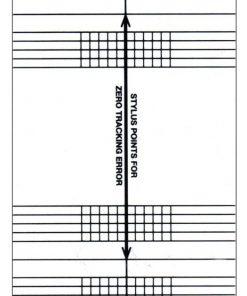 Ortofon Protractor